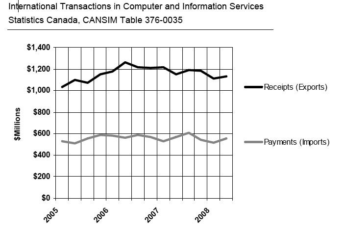 Transactions J